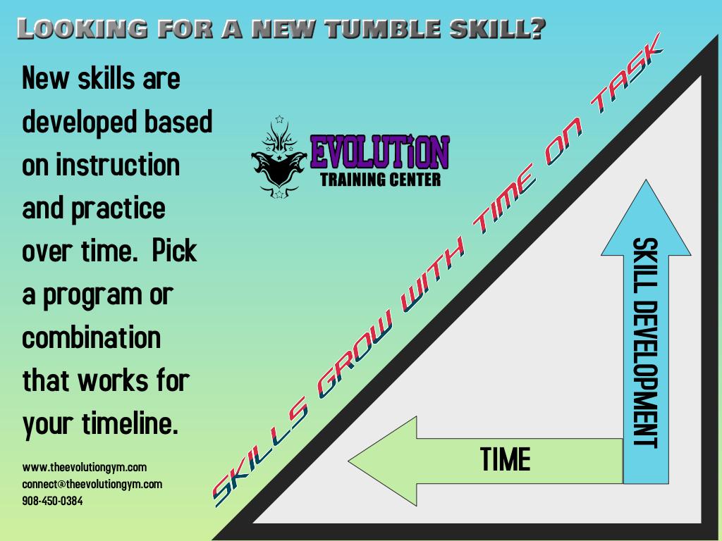 skill development chart (1)